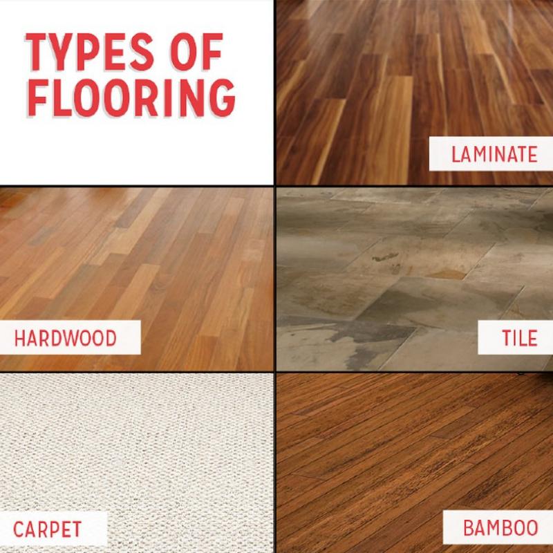 Underfloor Heating | Types of Flooring