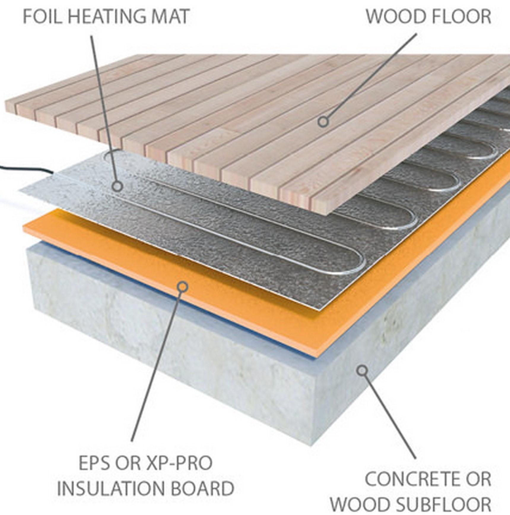 Rugs vs Underfloor Heating: Do Rugs Affect Heated Flooring?